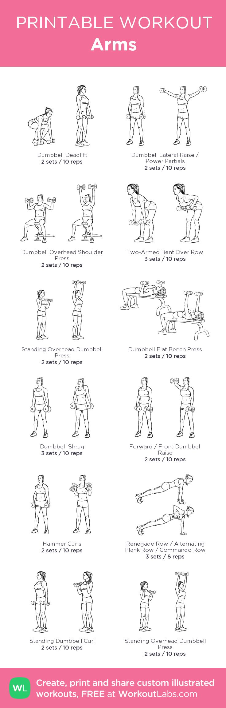 Arms:my visual workout created at WorkoutLabs.com • Click through to customize and download as a FREE PDF! #customworkout