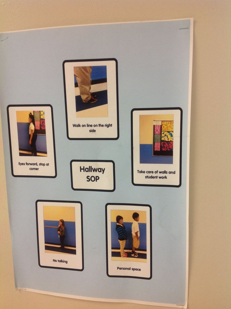 SOP standard operating procedure for walking in a school hallway.  Visual examples with written suggestions.