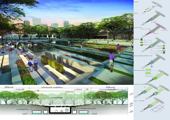 Les 22 meilleures images du tableau utopia sur pinterest for Architecture futuriste ecologique