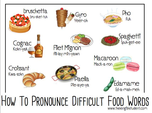 food words all things for english learners pinterest