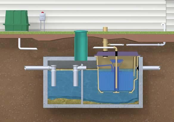 Aerobic septic system off the grid septic pinterest for Septic tank plumbing problems