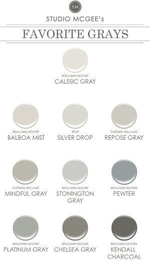 """Pinner said: One of the number one questions we get asked is, """"What color is that?"""" We will be doing several editions of our paint series (whites, blues, etc.), but are starting with our go-to grays. And don't forget to paint a large sample on card stock before painting the whole room! Enjoy! BEHR- SILVER DROP BENJAMIN MOORE - CHELSEA GRAY BENJAMIN MOORE - BALBOA MIST BENJAMIN MOORE - PEWTER by juana"""