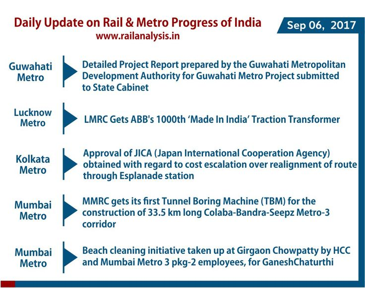 Daily Update on Rail \ Metro Progress - August 18, 2017 By Rail - Construction Project Report Format