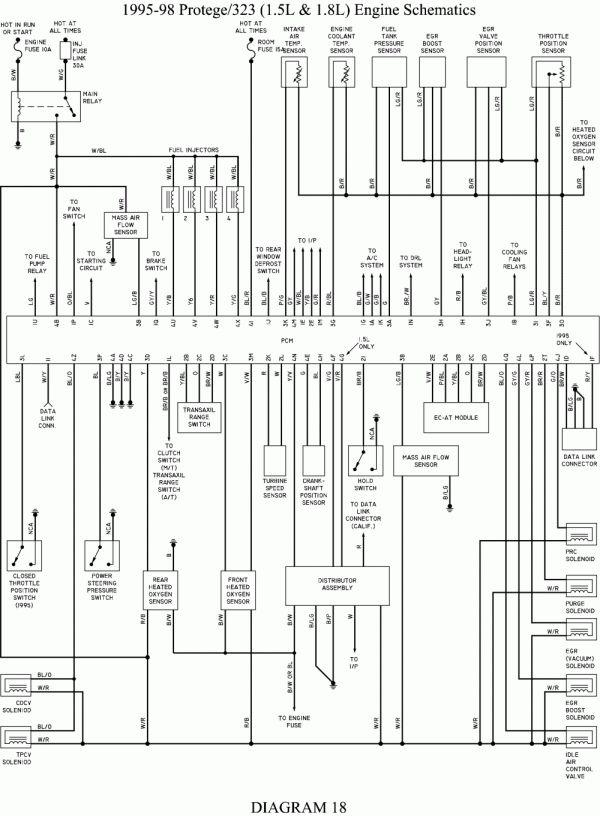 12  99 Mazda Protege Car Wiring Diagram Car Diagram
