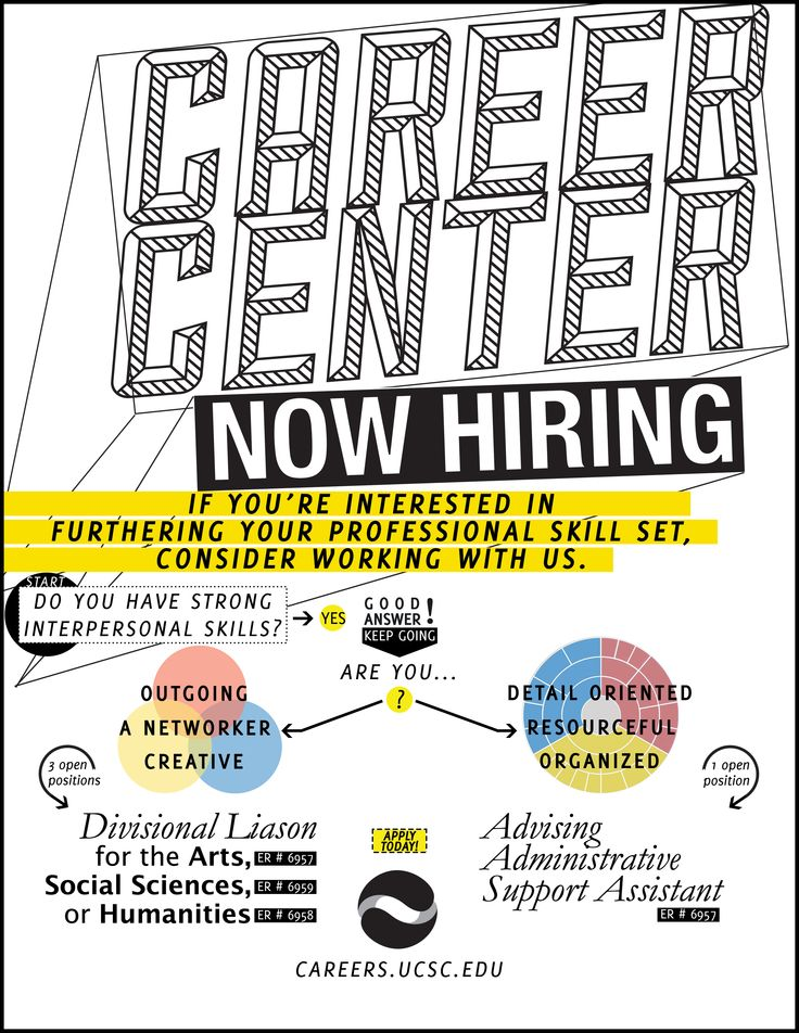 1000 images about event flyers for career center workshops and fairs