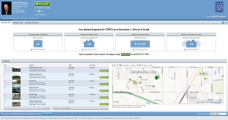 Craigslist oklahoma city real estate for sale, homes for ...