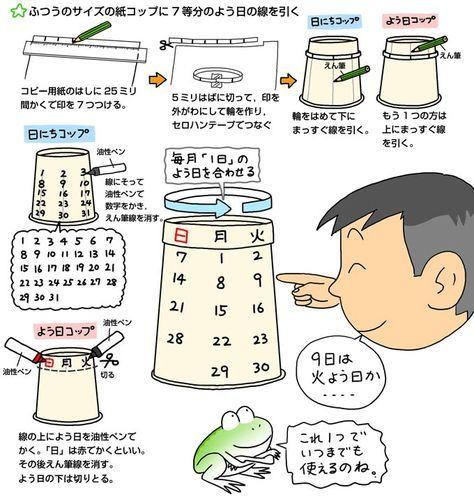 紙コップ永久(えいきゅう)カレンダー