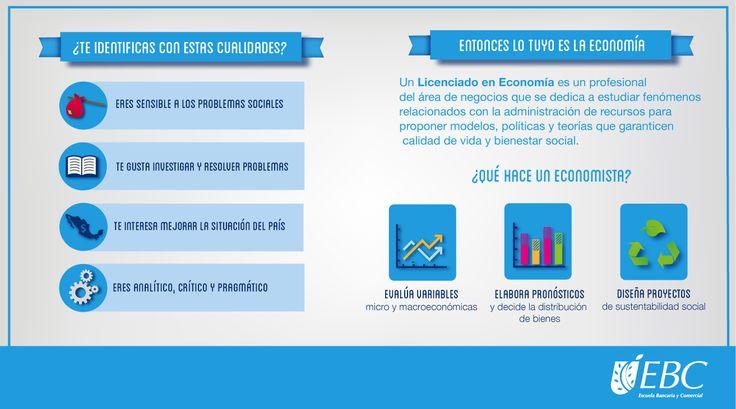 Examina el comportamiento de los mercados y el flujo del dinero ¡Estudia nuestra licenciatura en #Economía! #SoyEBC