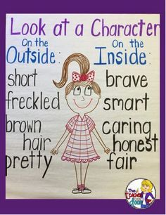 CC Standard RL.1.3 - Describe characters, settings, and major events in a story, using key details. - This post contains multiple ways to introduce character analysis to first grade students, by suggesting steps to take. First, start with defining character traits (inside and outside). This anchor chart would be a helpful reminder for students of things to pay attention to while analyzing a character.