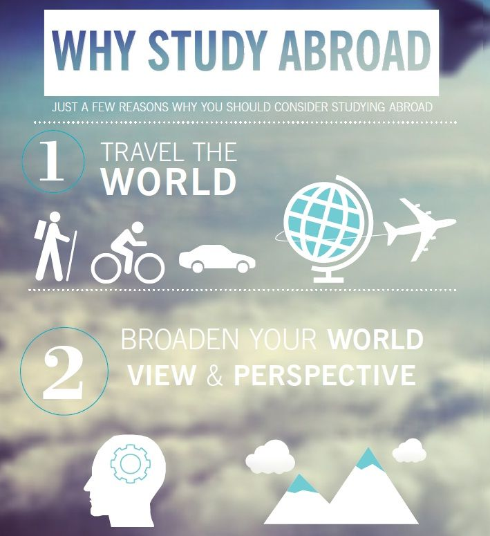 14 best Why #StudyAbroad? images on Pinterest Study abroad, To - study abroad advisor sample resume