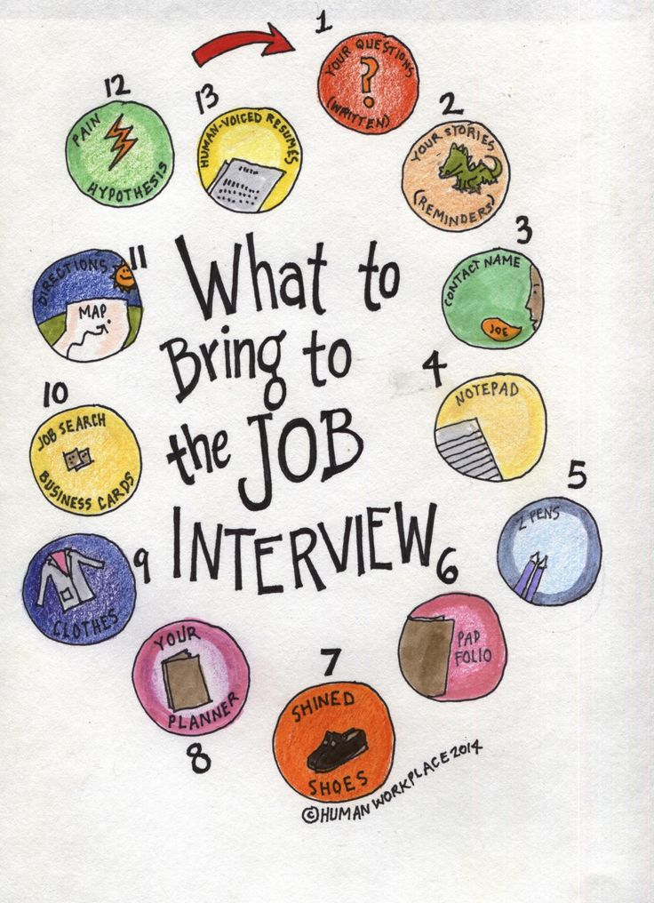 9 best Interviewing Tips images on Pinterest - interviewing tips