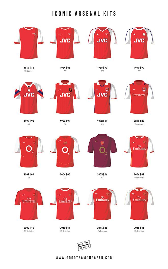 Some of the the most iconic kits that Arsenal players have worn throughout the rich history of the club. The strips range from the 1960's right up through to the present day and include the legendary jersey worn by the 'Invincibles' alongside the classic Division 1 winning top from 1989. Prints available at www.goodteamonpaper.com