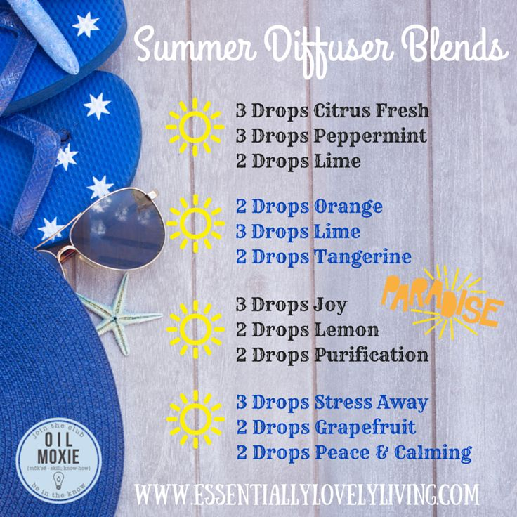 Summertime diffuser blends! Refreshing and relaxing. For more info & to order YL essential oils head to www.essentiallylovelyliving.com!