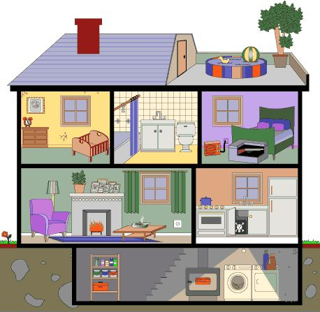 CHILDPROOFING MAP: A clickable map of the home that shows how to properly #childproof your home #parenting
