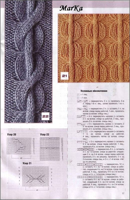 knit cable stitch chart