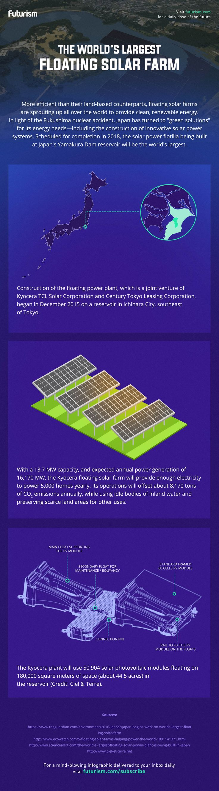 Check out Kyocera's new floating solar farm—the largest of its kind in the world.
