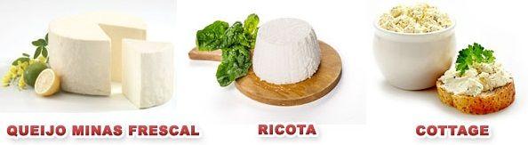 Saiba as informações nutricionais dos queijos minas frescal, ricota e cottage. Qual a opção mais saudável para dieta mais receitas caseiras light. O queijo é um alimento rico em energia e muito nutritivo graças as proteínas, peptídeos bioativos, aminoácidos, ácidos graxos, vitaminas, minerais, por isso, é necessário incluir de 2 a 3 porções de queijo …