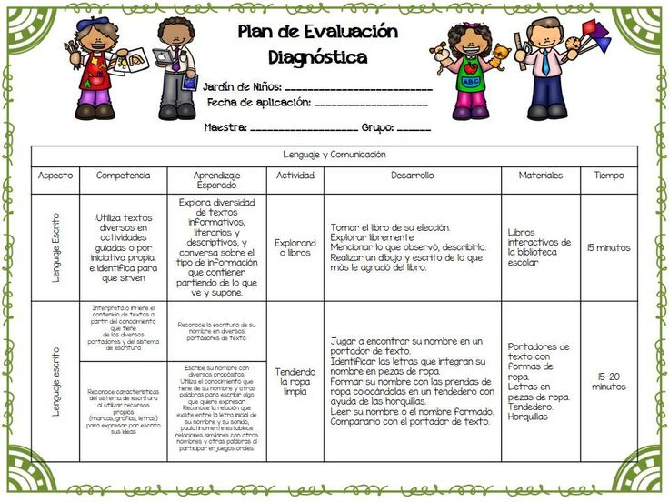 Plan de evaluación diagnostica de preescolar | Educación Primaria