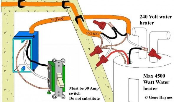 Wiring Diagram For 240 Volt 1 Phase Switch - Wiring Diagram Local on