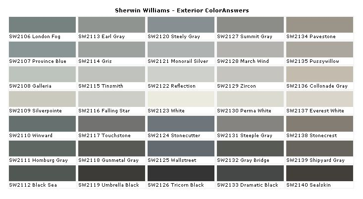 17 best ideas about sherwin williams steely gray on - Sherwin williams loggia exterior ...