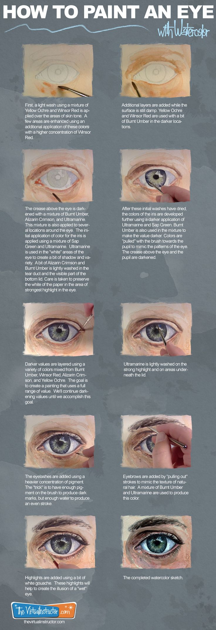 How to Paint an Eye with Watercolor Infographic