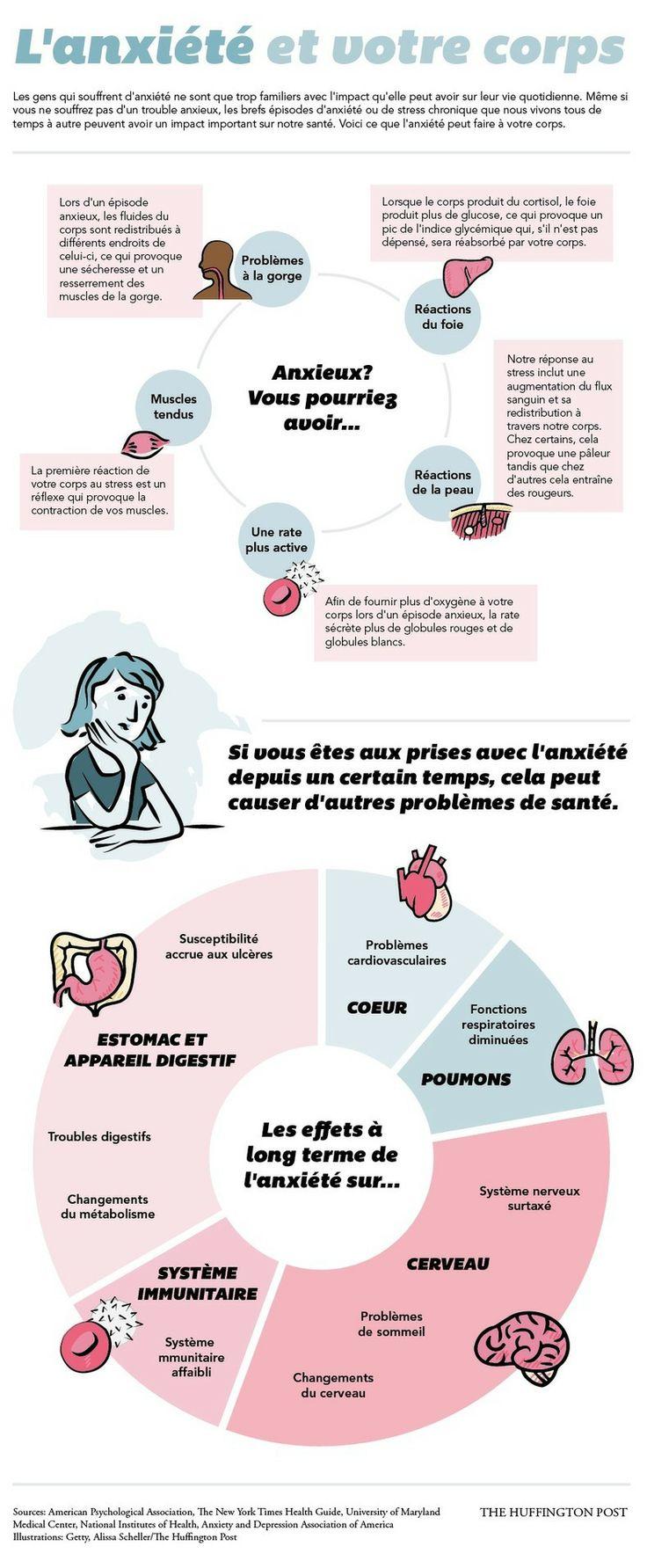 Les effets de l'anxiété sur votre santé