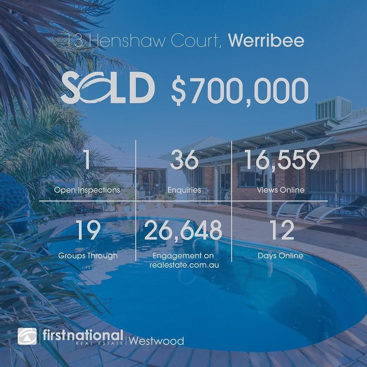 Another one #SOLD by #fnrewestwood in #Werribee!  Ask us how we can get you sold for more!    #realestateau #realestate #realestateagent #realestatewerribee #realestateaustralia #wyndham #buy #getsold #sell #property #investor #appraisal #marketopinion #fnre #weputyoufirst