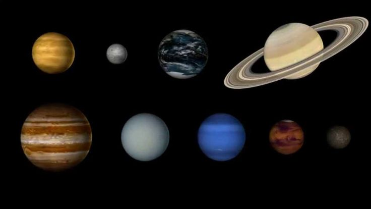 cool Solar System Planets Video