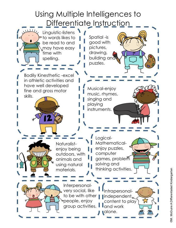 best multiple intelligences activities ideas multiple intelligences quiz see more differentiating in response to learning profiles keep this in the front of your planner for