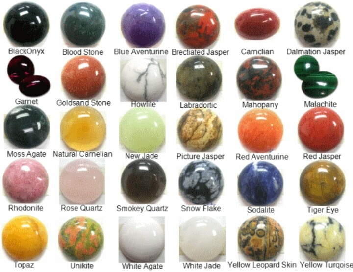 Gemstones meanings in islam