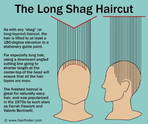 Best 25 Long Shag Hairstyles Ideas On Pinterest Med