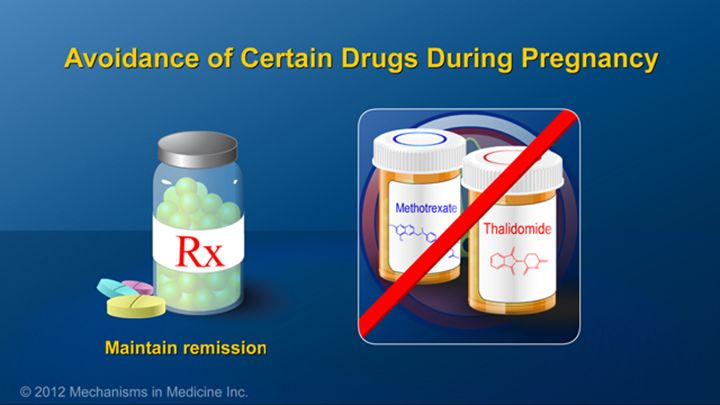 Some medications, however, have risks for the fetus that clearly outweigh the potential benefits to the mother. Methotrexate and thalidomide fall into this category and should not be used during pregnancy.slide show: optimizing pregnancy outcomes with ibd. this slideshow describes issues females with ibd should consider before getting pregnant. the fertility of patients with ibd and healthy people is compared, and the ways in which ibd may affect a pregnancy are described. the slideshow…
