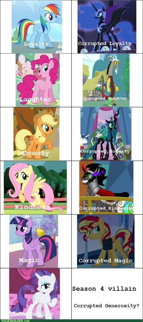 375 best My Little Pony images on Pinterest Ponies, Magick and My - copy my little pony coloring pages discord