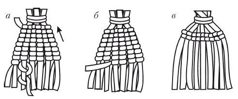 Рис. 8. Кисти с шишечками: а) с вертикальными репсовыми узлами; б) с диагональными репсовыми узлами; в) с горизонтальными репсовыми узлами