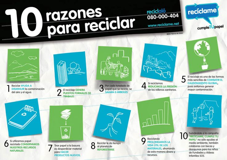 10 razones para reciclar