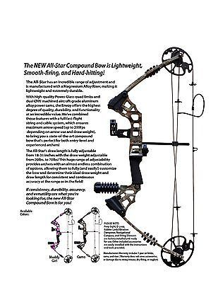Cheap Compound Bow Package