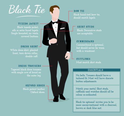 black tie men's dress code terms definitions