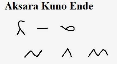 Traditional writing Aksara Lota, Bugis Writing, Nusa Tenggara Timur