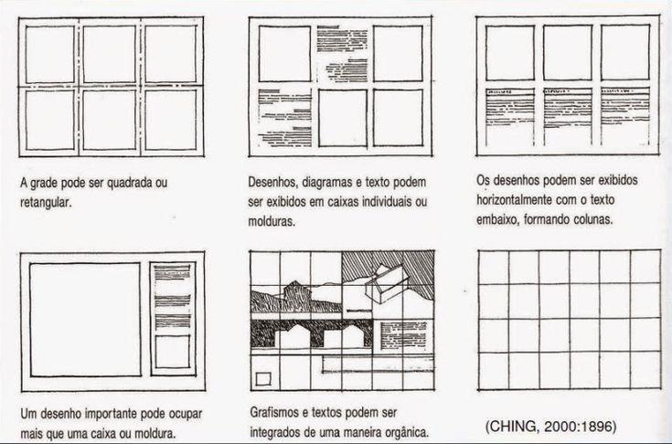 Layout do quadro: apresentação do projeto de arquitetura   – Pranchas