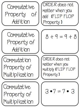 Algebra Math Properties Match-Ups Coffee Cups and Lesson Plans (TpT)