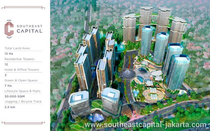 Master Plan Southeast Capital @ Jakarta