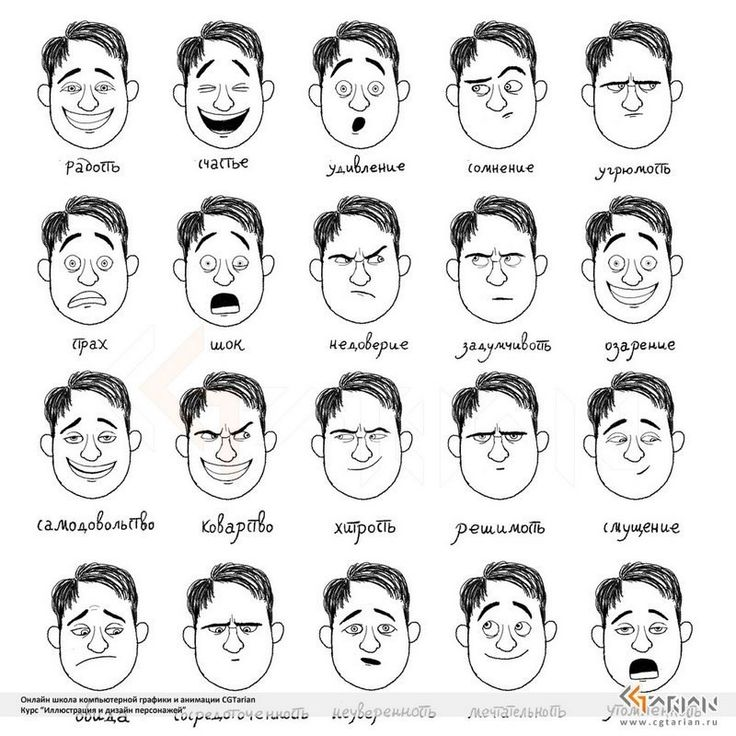 Line Drawings Of Facial Expressions : Best essential expression challenge images on