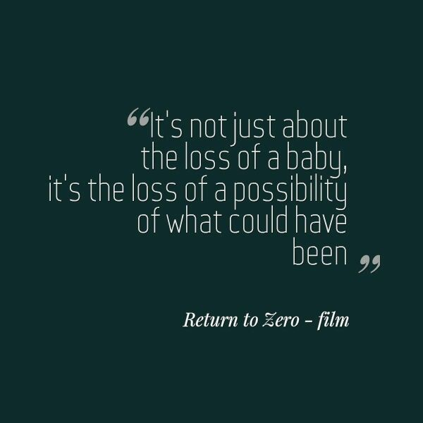 Image result for possibility child loss