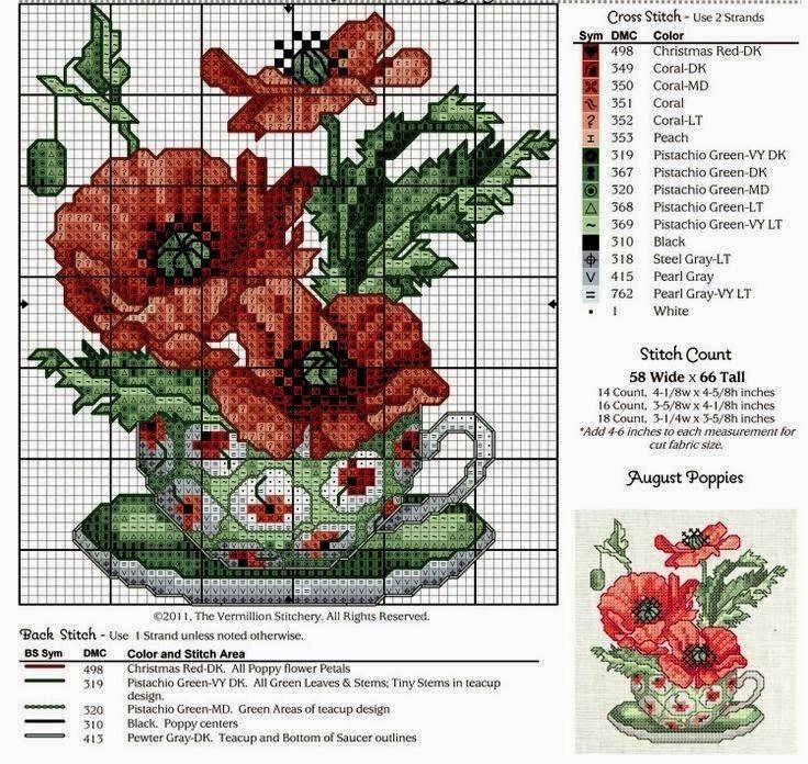 Birthday Teacup Florals ~~ AUGUST