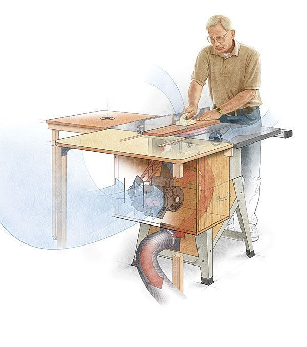 130 Best Images About Projects To Try On Pinterest Woodworking Plans Workshop And Router Table