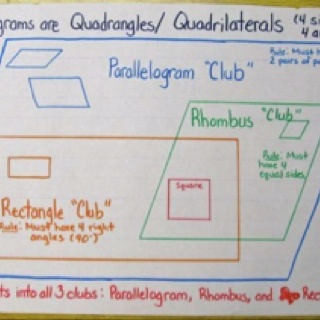 Polygon clubs...where do they go? Poster