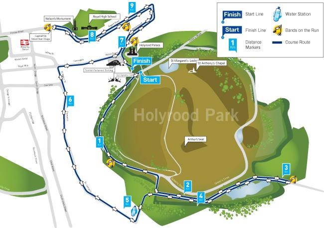 Great Edinburgh Run 2012