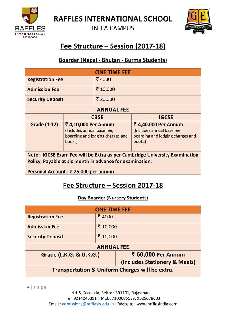 Fee Structure for Boarding students of Nepal, Bhutan and Burma - admission form school
