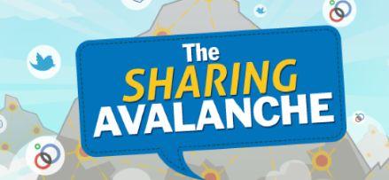 sharingMedia Generano, Avalance Infographic, Marketing Geek, Avalanche Infographic, Social Media, 60 Second, Shared Avalance, Media Infographic, Shared Avalanche