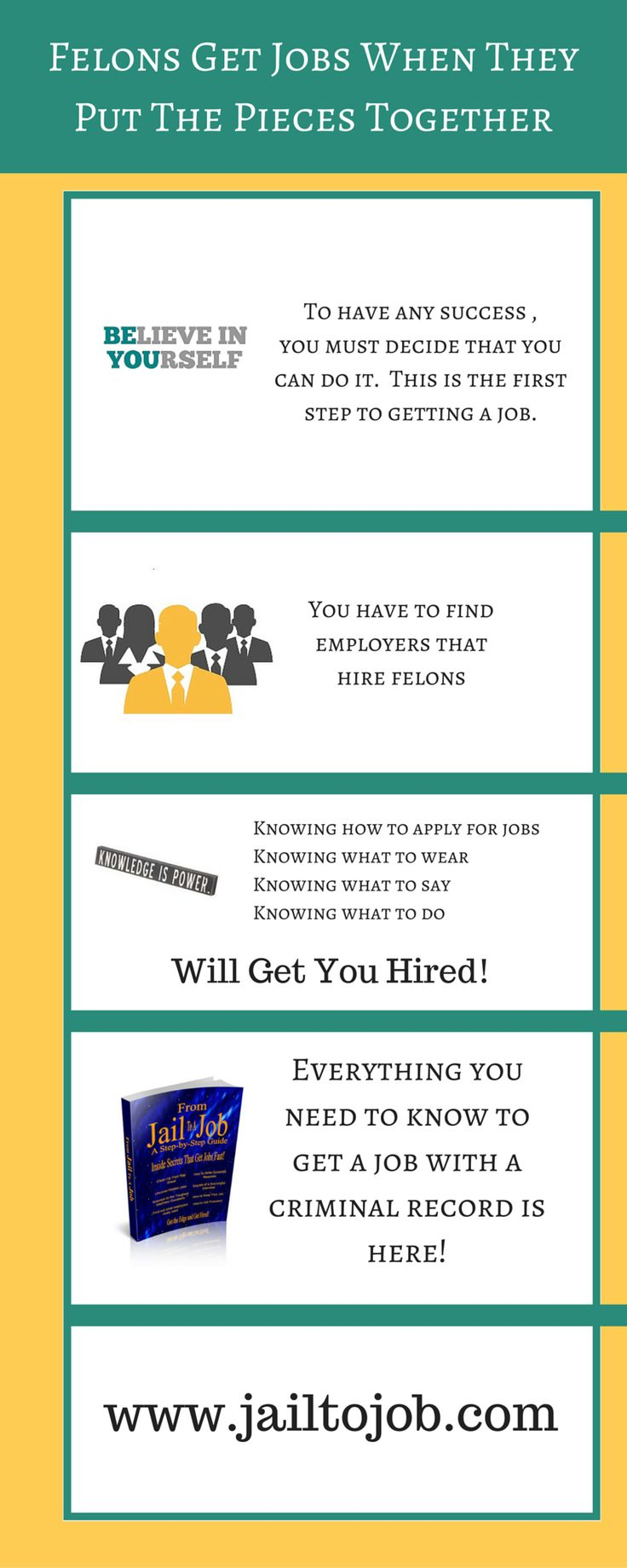 Updated List of Companies that Hire Exoffenders and